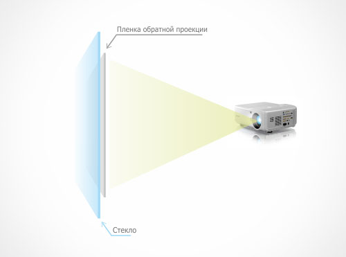 Схема видеовитрины